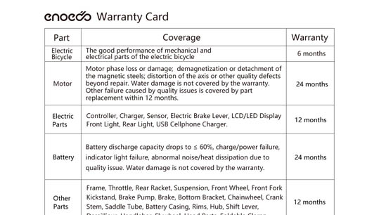 Enoeco Download || Warranty Card